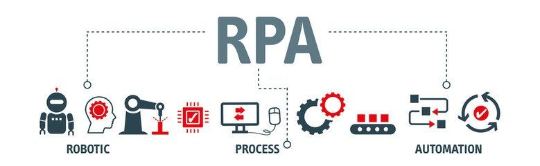 SAP Robotics Process Automation